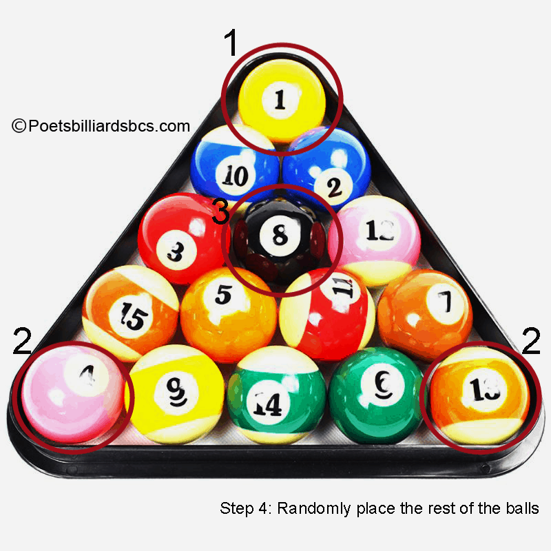 How to rack 8-ball diagram